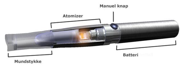 Hvad er en e-cigaret